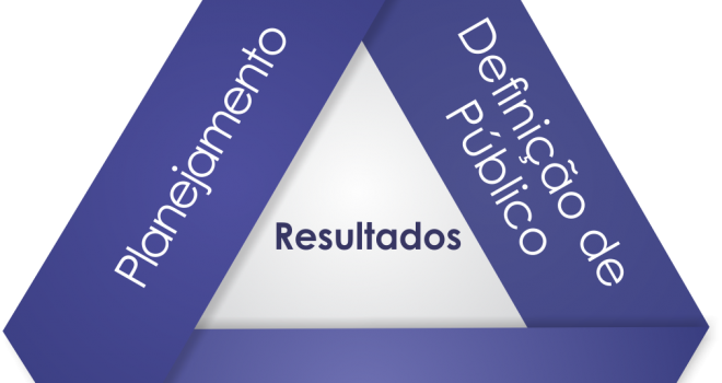 Diferencial Competitivo em Marketing
